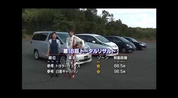 Best Motoring - Battle In Motegi - 2009-02